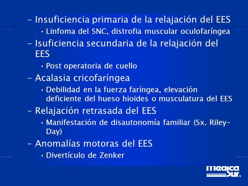 Insuficiencia primaria de la relajación del EES
