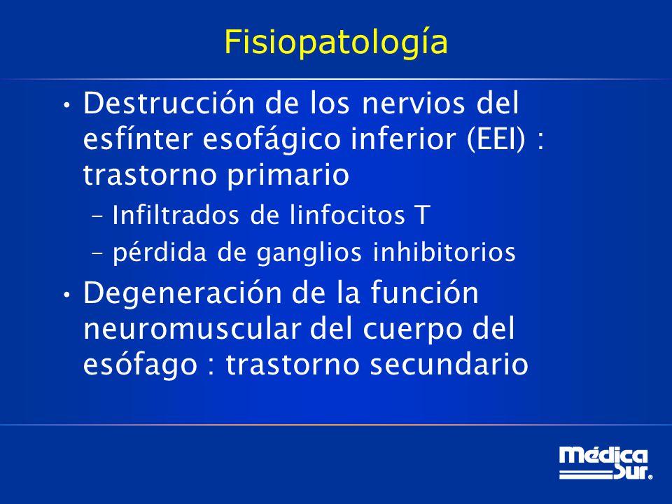 Fisiopatología Destrucción de los nervios del esfínter esofágico inferior (EEI) : trastorno primario.