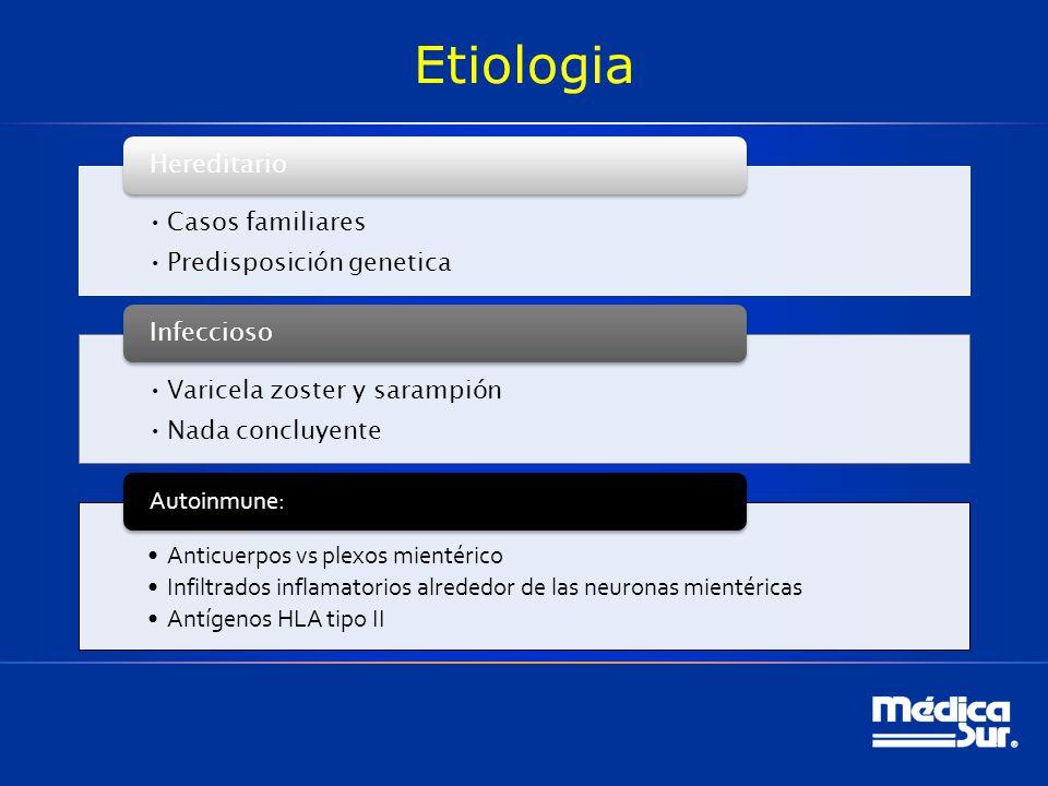 Etiologia Hereditario Casos familiares Predisposición genetica