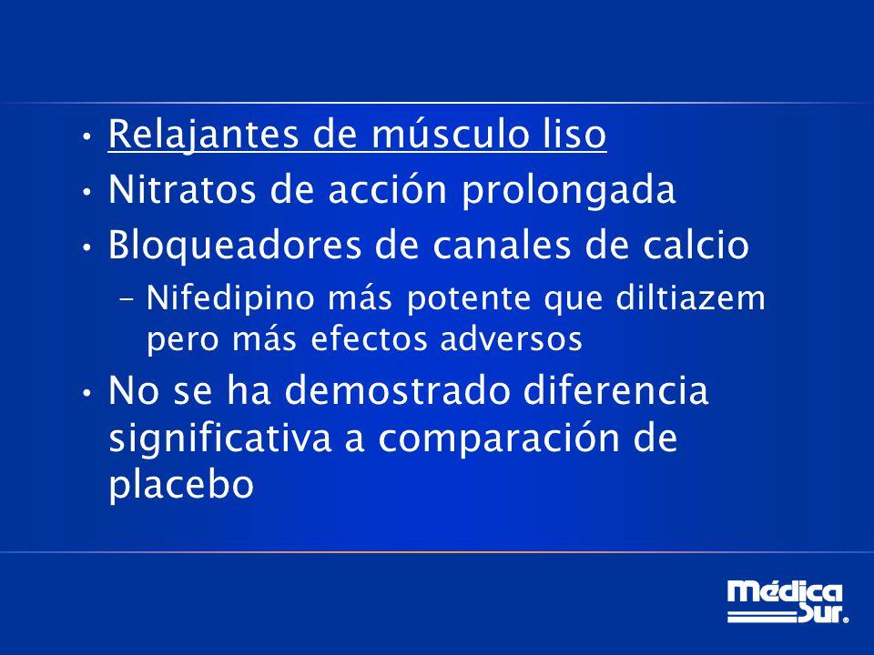 Relajantes de músculo liso Nitratos de acción prolongada