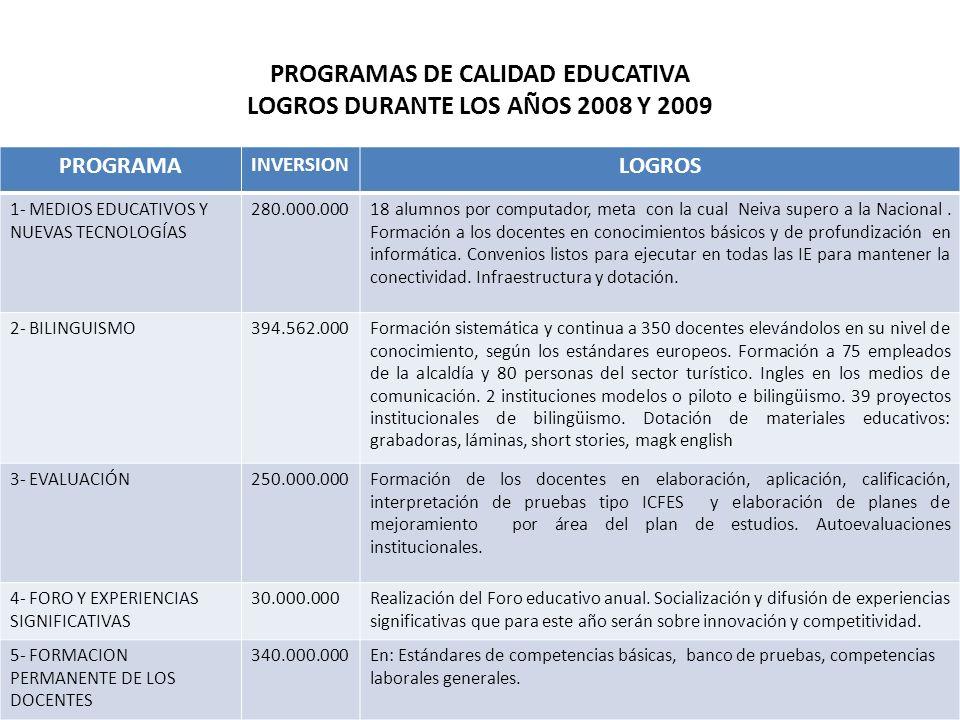 PROGRAMAS DE CALIDAD EDUCATIVA LOGROS DURANTE LOS AÑOS 2008 Y 2009