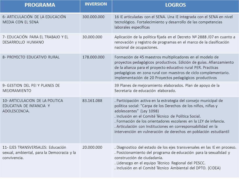 PROGRAMA LOGROS INVERSION