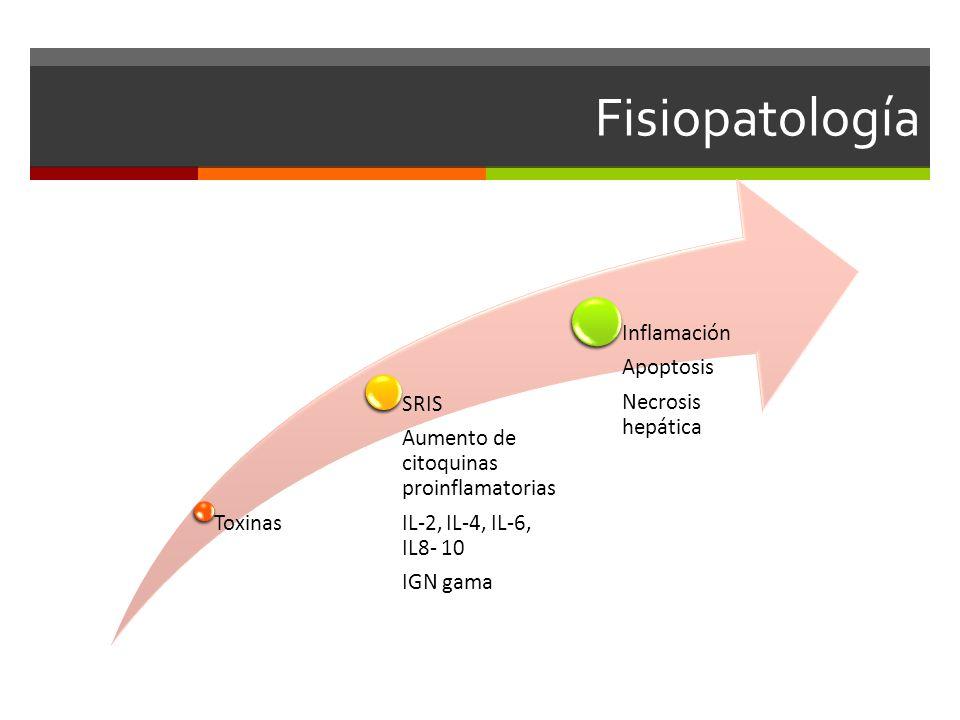 Fisiopatología Inflamación Apoptosis Necrosis hepática SRIS
