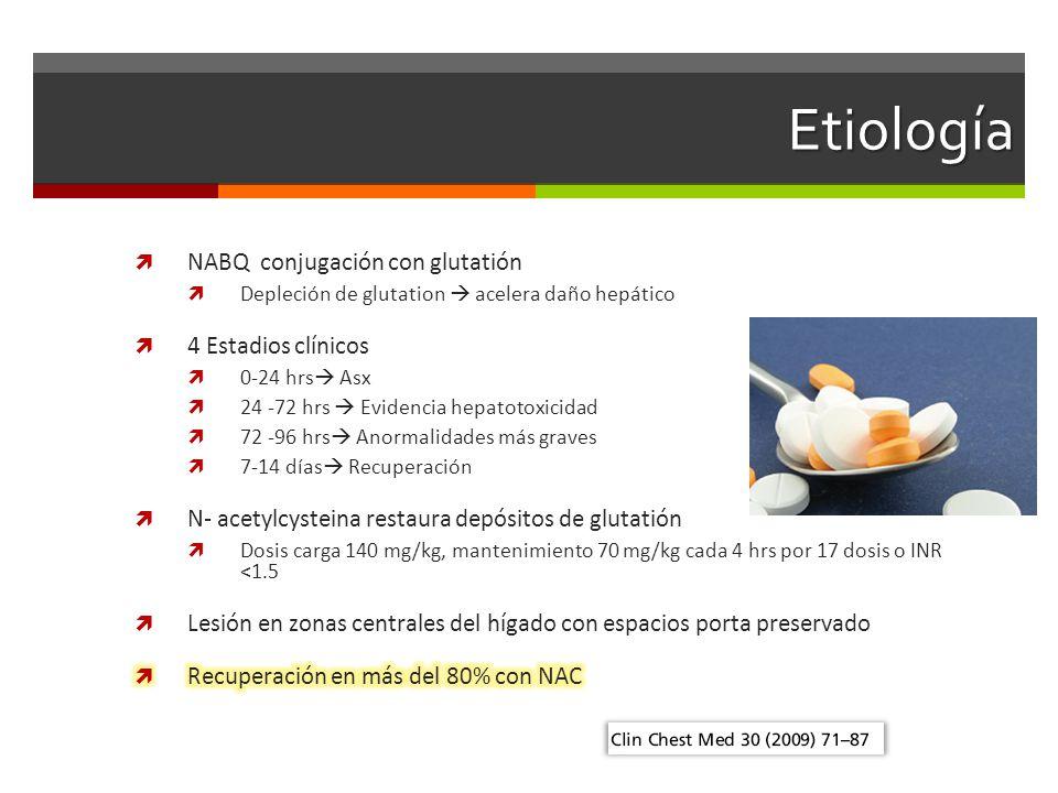 Etiología NABQ conjugación con glutatión 4 Estadios clínicos