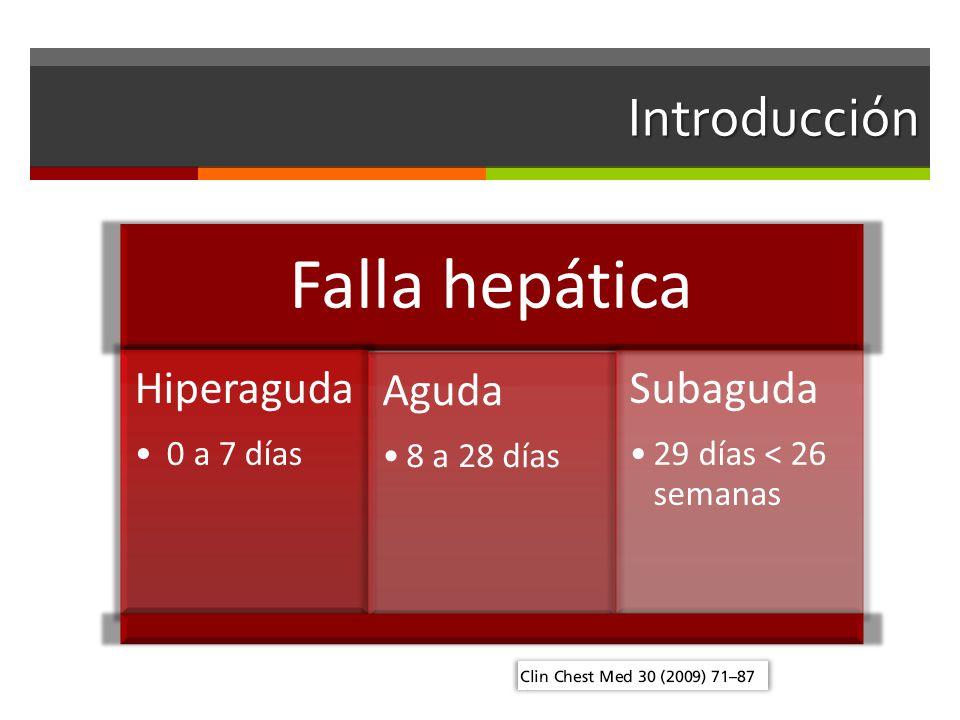 Falla hepática Introducción Hiperaguda Aguda Subaguda 0 a 7 días