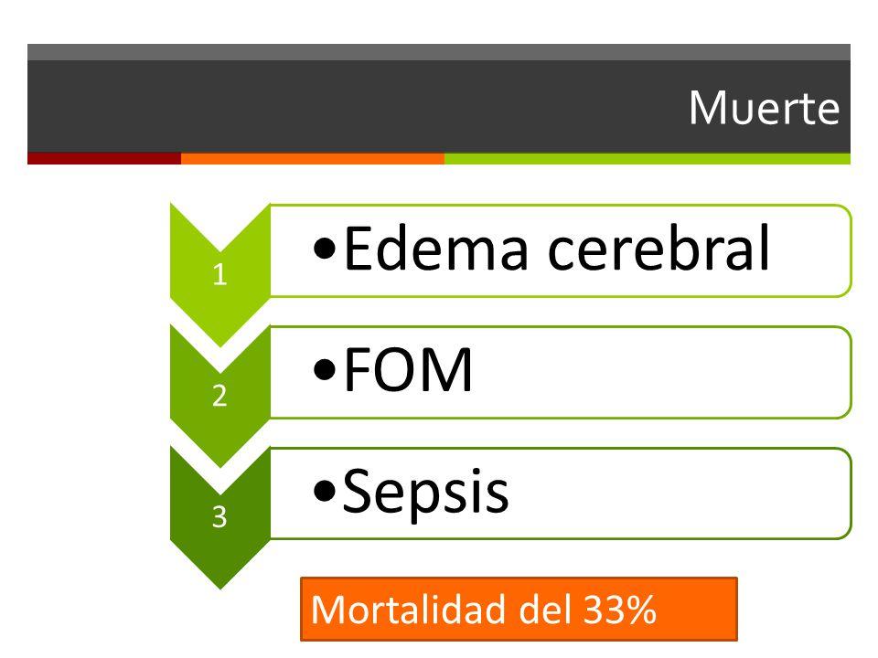 Muerte 1 Edema cerebral 2 FOM 3 Sepsis Mortalidad del 33%