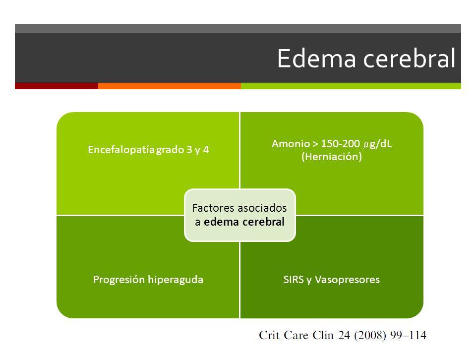 Edema cerebral Encefalopatía grado 3 y 4