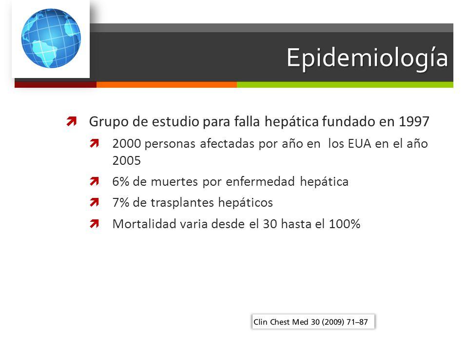 Epidemiología Grupo de estudio para falla hepática fundado en 1997