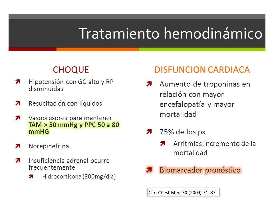 Tratamiento hemodinámico