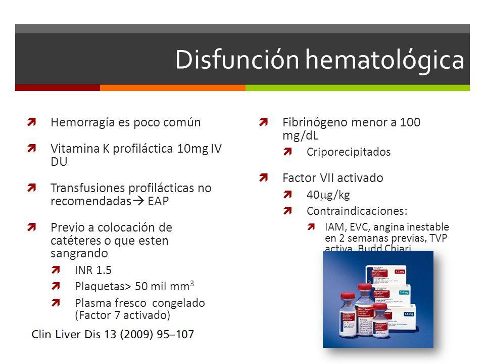 Disfunción hematológica
