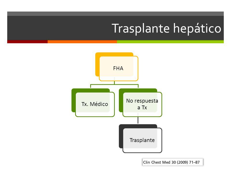 Trasplante hepático FHA Tx. Médico No respuesta a Tx Trasplante