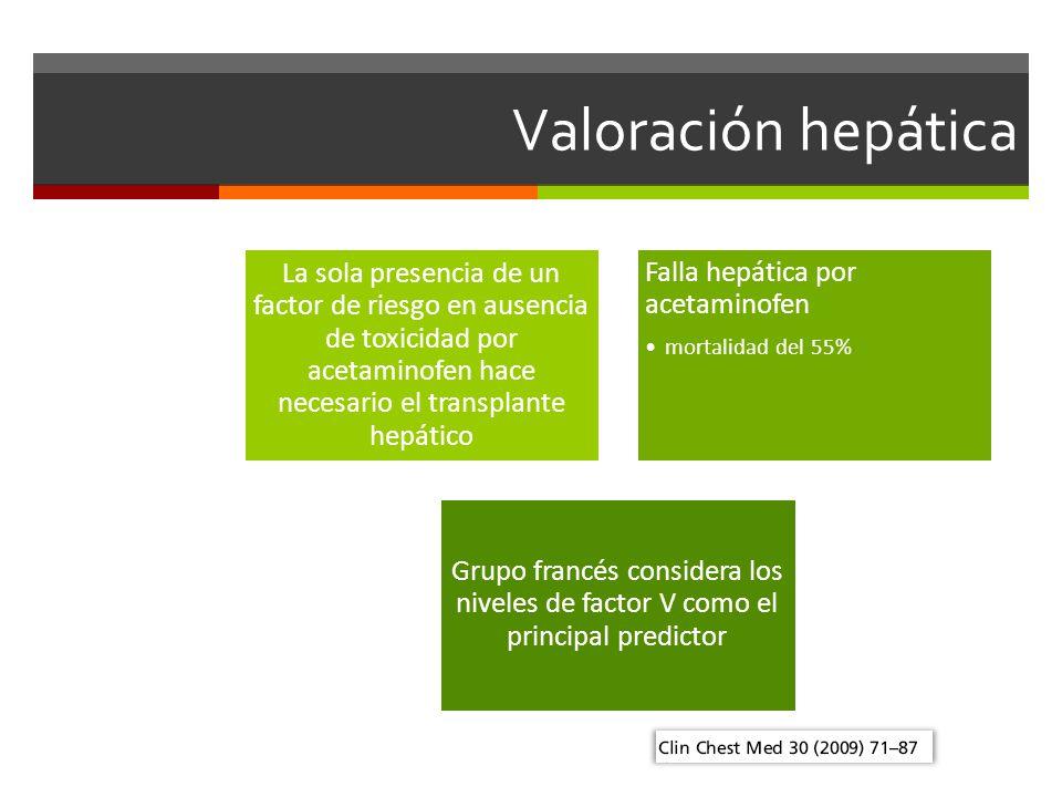 Valoración hepática La sola presencia de un factor de riesgo en ausencia de toxicidad por acetaminofen hace necesario el transplante hepático.
