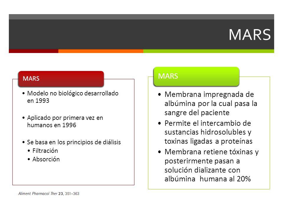 MARS Modelo no biológico desarrollado en 1993. Aplicado por primera vez en humanos en 1996. Se basa en los principios de diálisis.