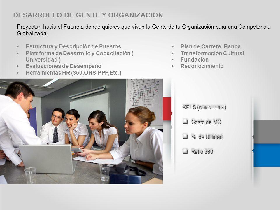 DESARROLLO DE GENTE Y ORGANIZACIÓN