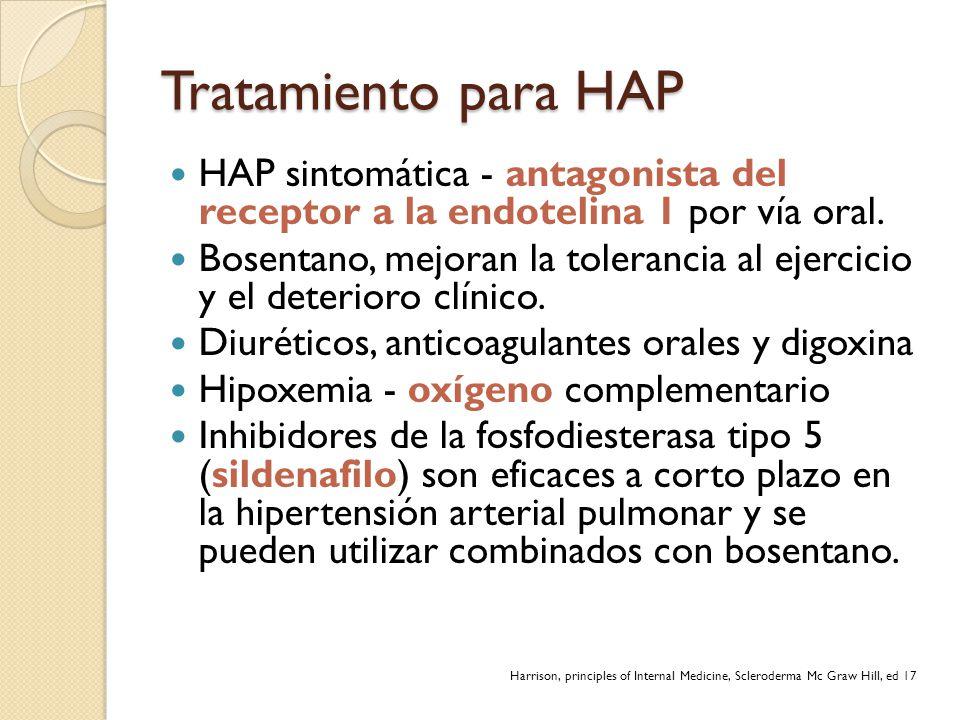 Tratamiento para HAP HAP sintomática - antagonista del receptor a la endotelina 1 por vía oral.