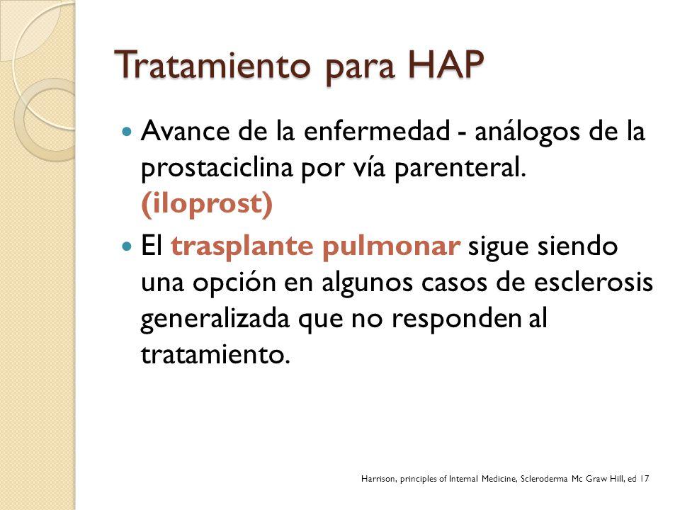 Tratamiento para HAP Avance de la enfermedad - análogos de la prostaciclina por vía parenteral. (iloprost)