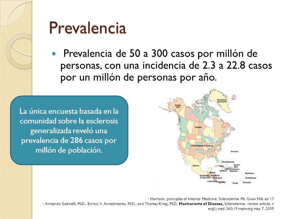 Prevalencia Prevalencia de 50 a 300 casos por millón de personas, con una incidencia de 2.3 a 22.8 casos por un millón de personas por año.
