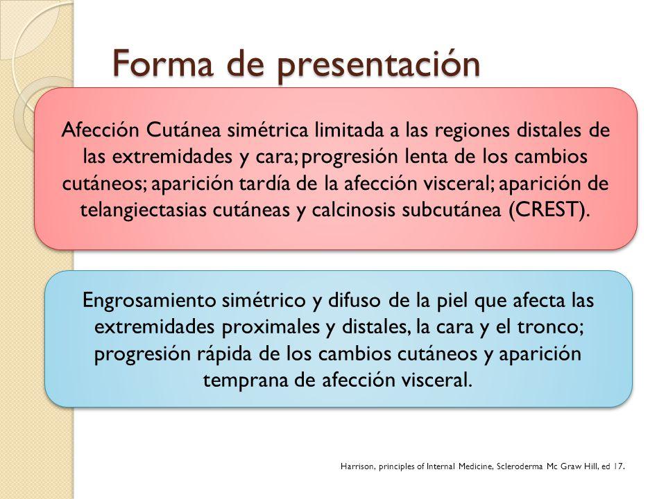 Forma de presentación Forma Limitada Forma Difusa Acroesclerosis