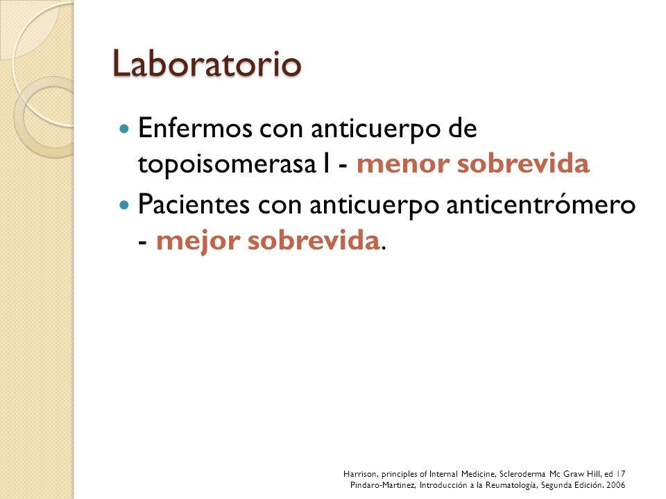 Laboratorio Enfermos con anticuerpo de topoisomerasa I - menor sobrevida. Pacientes con anticuerpo anticentrómero - mejor sobrevida.