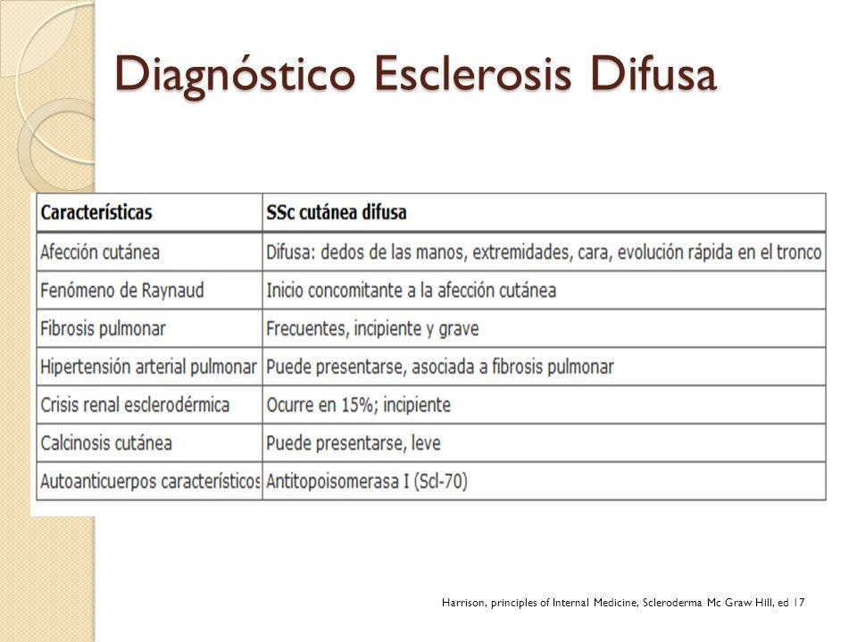 Diagnóstico Esclerosis Difusa