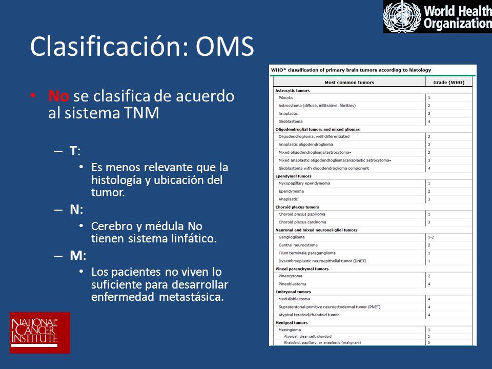 Clasificación: OMS No se clasifica de acuerdo al sistema TNM T: N: M: