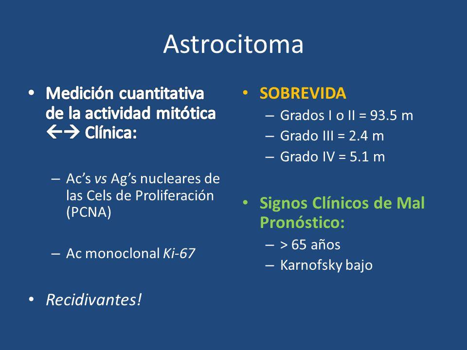 Astrocitoma Medición cuantitativa de la actividad mitótica  Clínica: