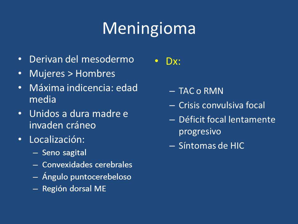 Meningioma Dx: Derivan del mesodermo Mujeres > Hombres