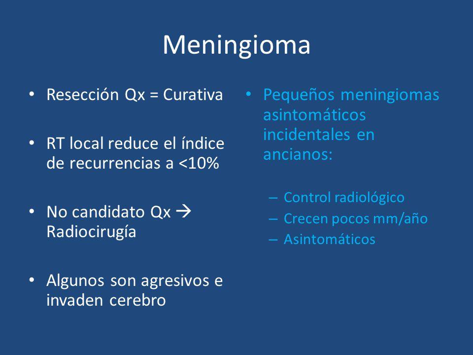 Meningioma Resección Qx = Curativa