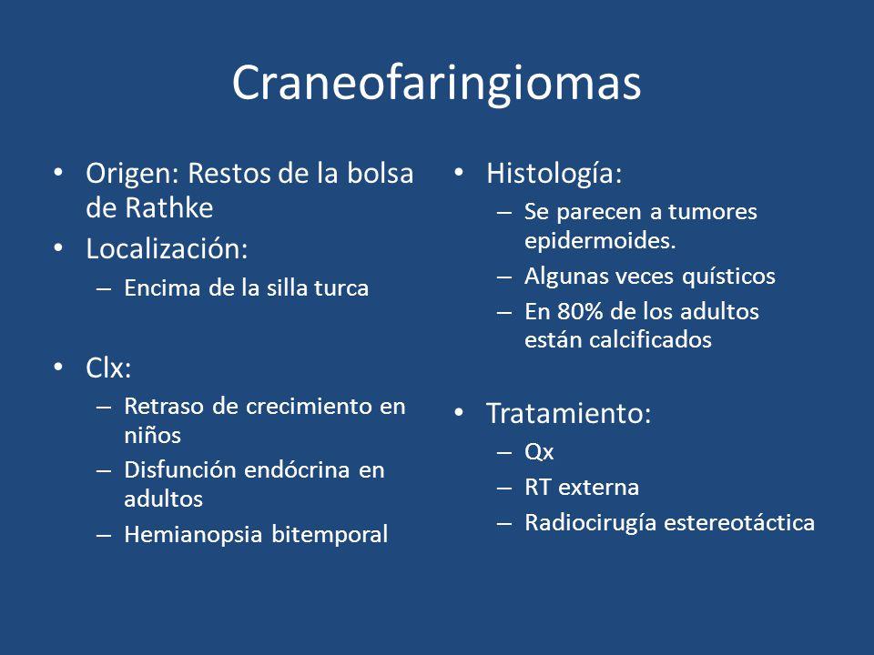 Craneofaringiomas Origen: Restos de la bolsa de Rathke Localización: