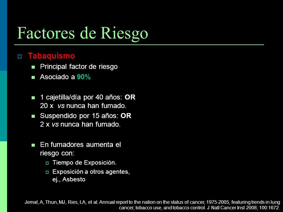 Factores de Riesgo Tabaquismo Principal factor de riesgo