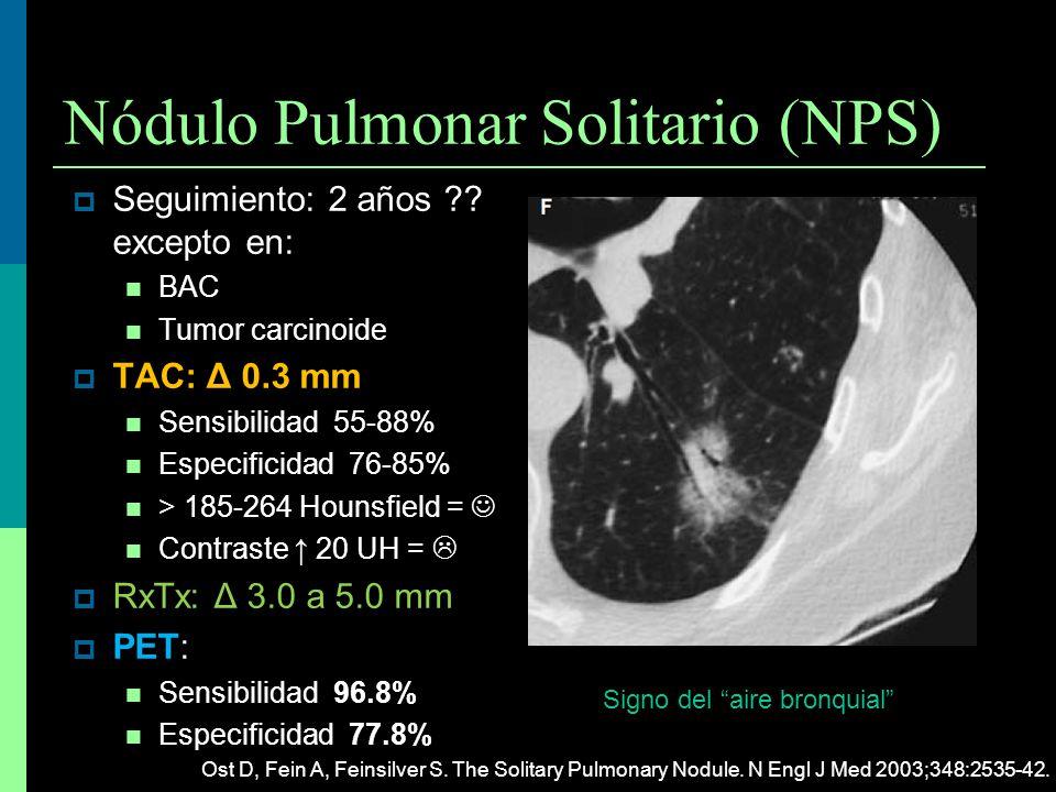 Nódulo Pulmonar Solitario (NPS)