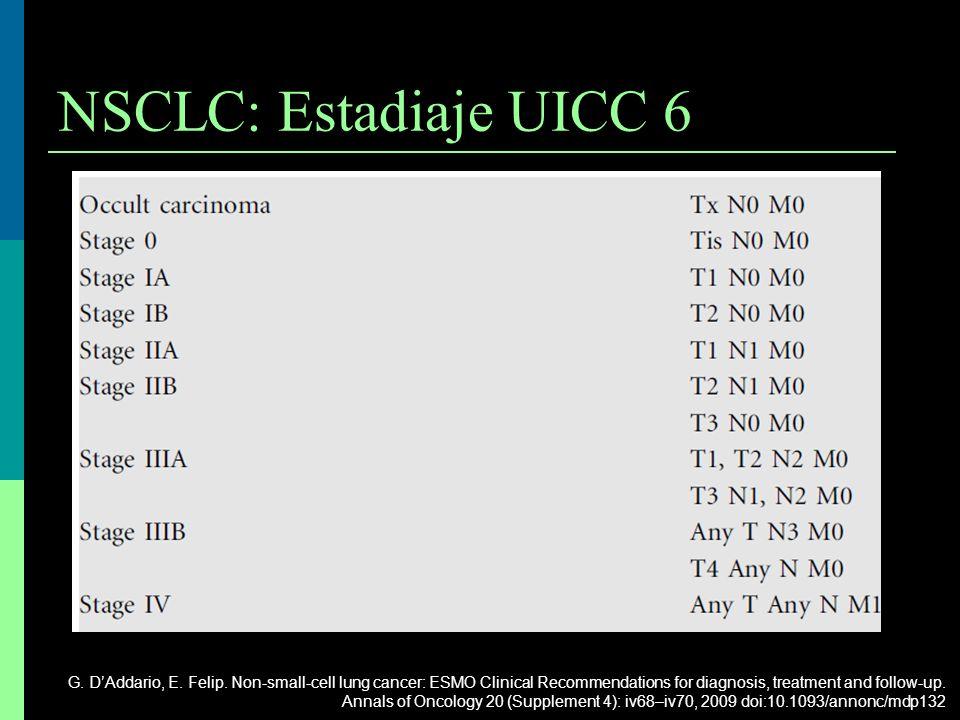 NSCLC: Estadiaje UICC 6