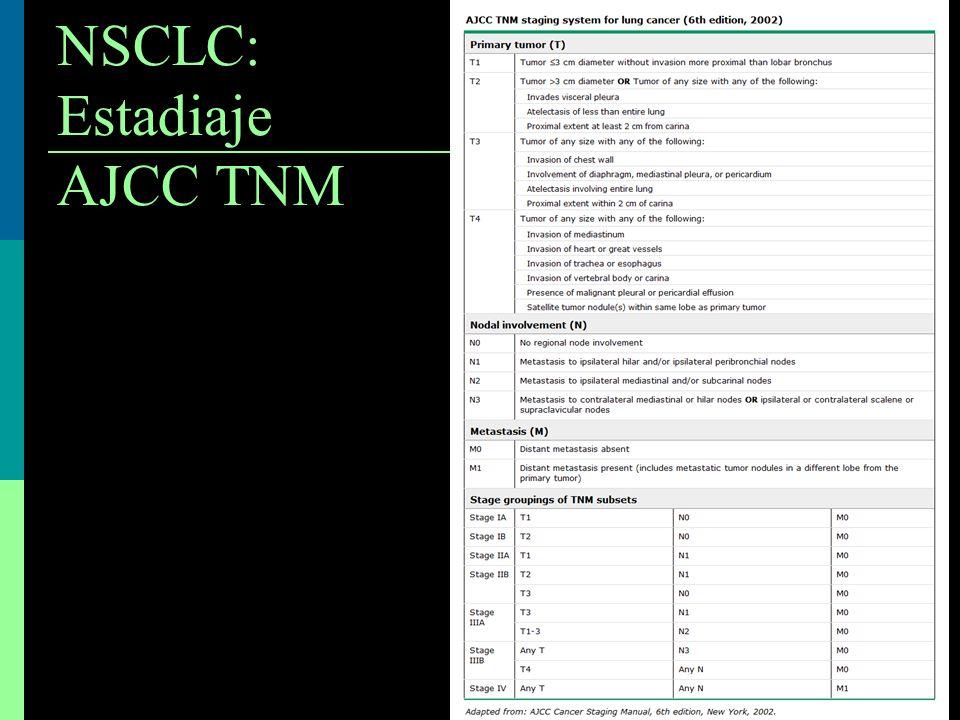 NSCLC: Estadiaje AJCC TNM