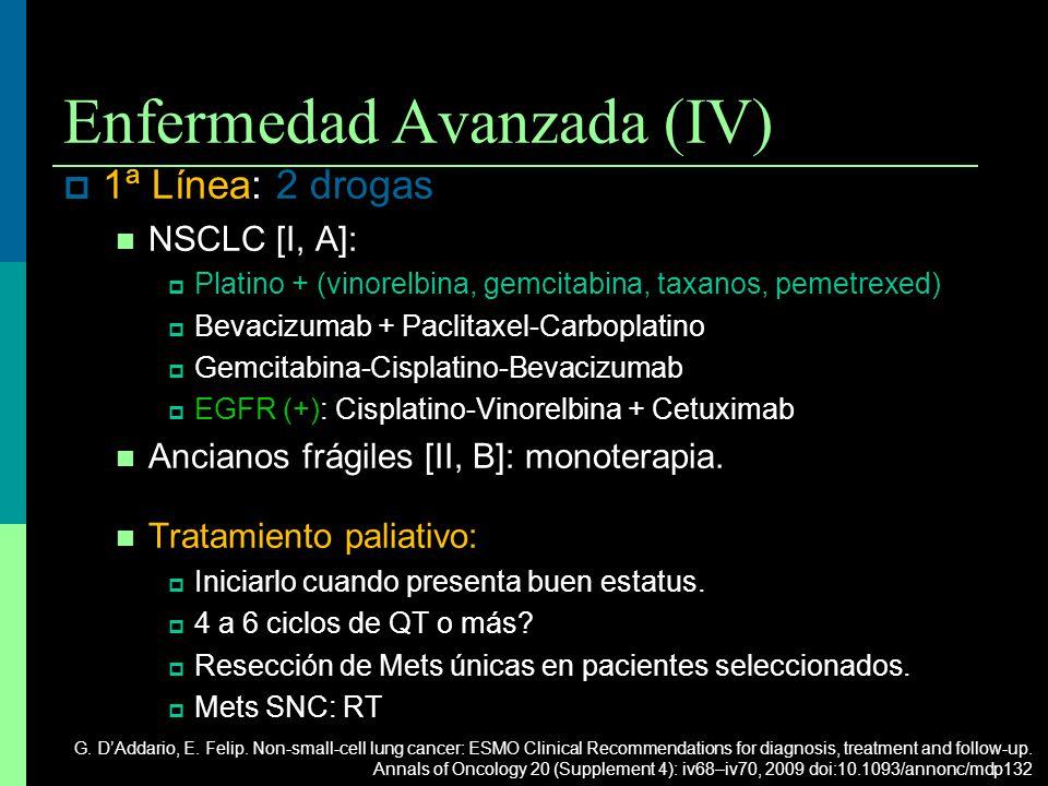 Enfermedad Avanzada (IV)