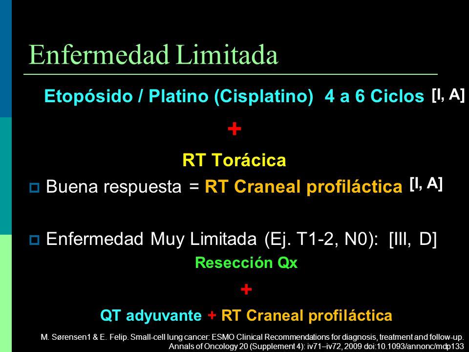 Etopósido / Platino (Cisplatino) 4 a 6 Ciclos