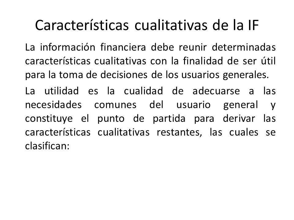 Características cualitativas de la IF