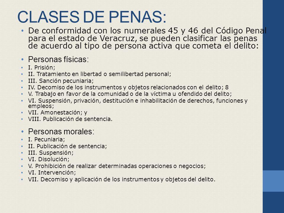 CLASES DE PENAS: