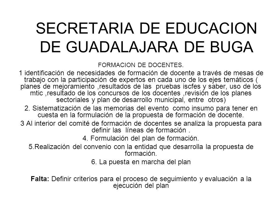 SECRETARIA DE EDUCACION DE GUADALAJARA DE BUGA