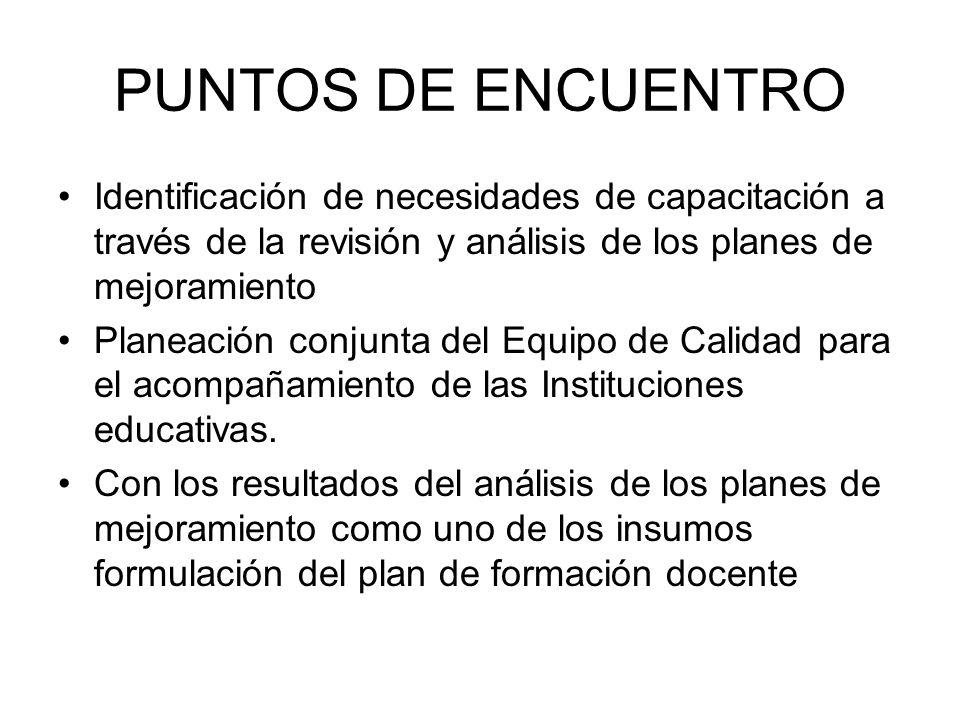 PUNTOS DE ENCUENTRO Identificación de necesidades de capacitación a través de la revisión y análisis de los planes de mejoramiento.