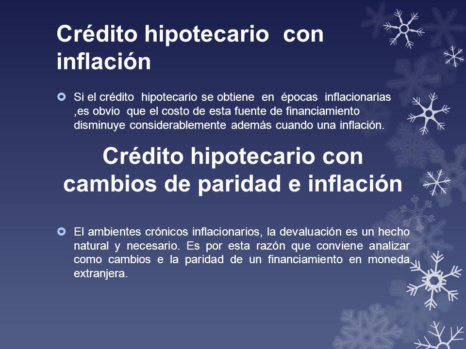 Crédito hipotecario con inflación