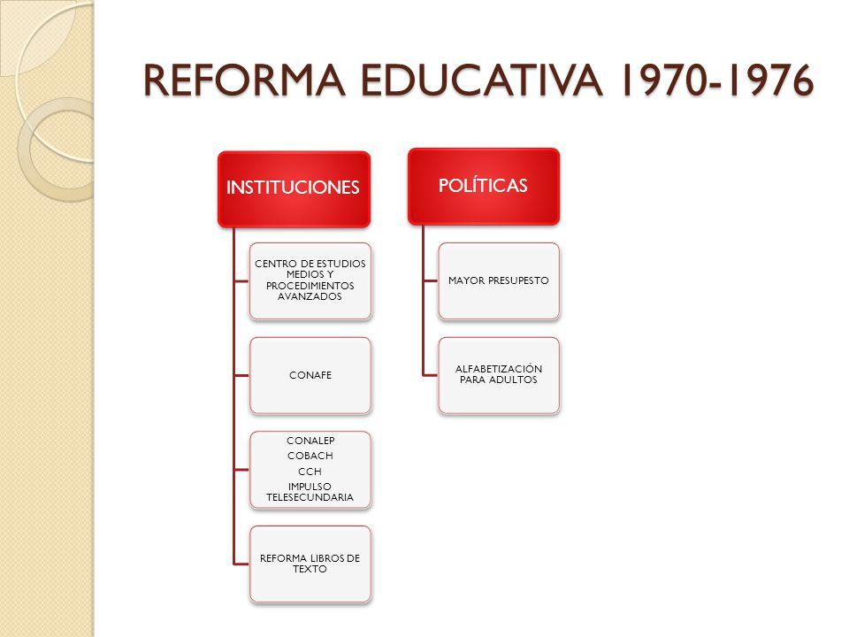 REFORMA EDUCATIVA 1970-1976 INSTITUCIONES POLÍTICAS