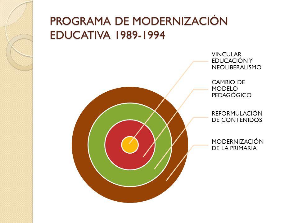 PROGRAMA DE MODERNIZACIÓN EDUCATIVA 1989-1994