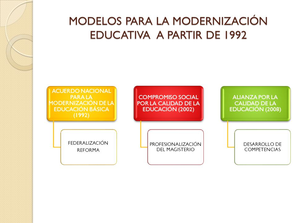 MODELOS PARA LA MODERNIZACIÓN EDUCATIVA A PARTIR DE 1992