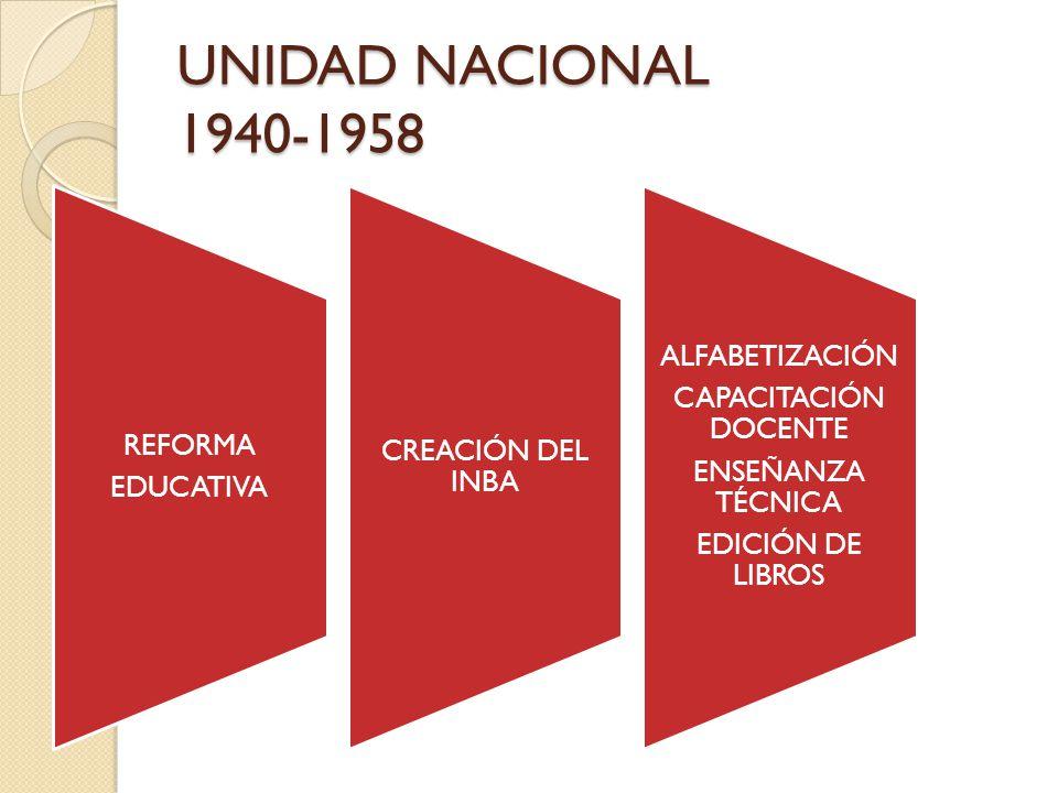 UNIDAD NACIONAL 1940-1958 EDUCATIVA REFORMA CREACIÓN DEL INBA