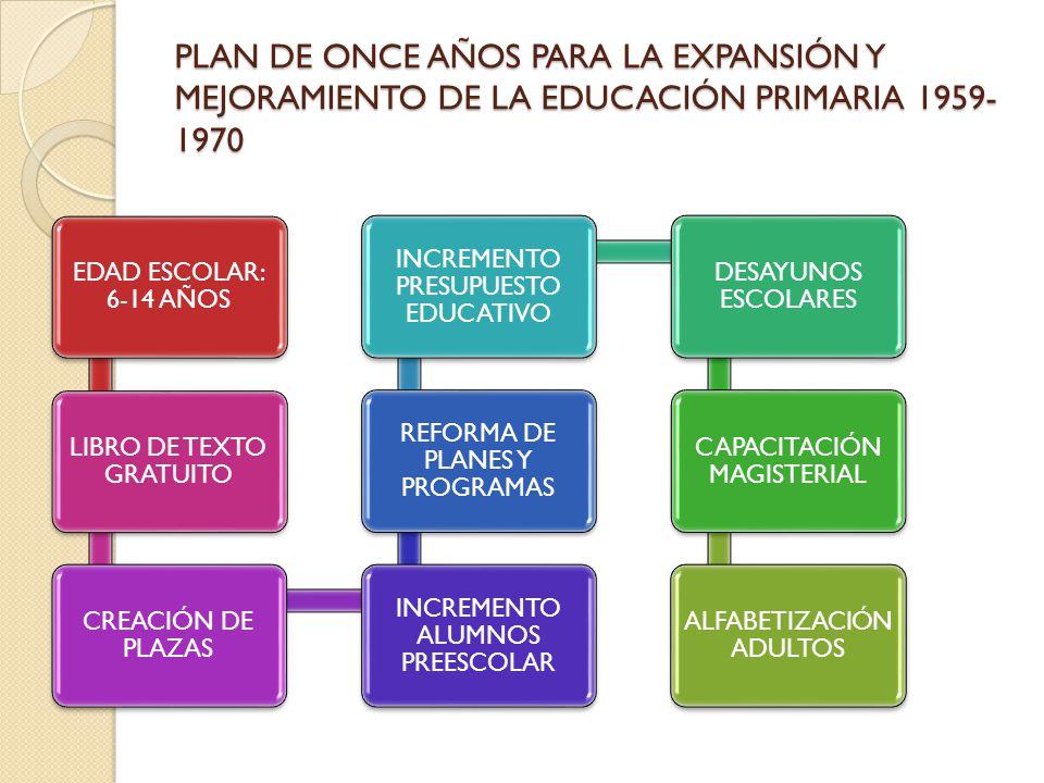 PLAN DE ONCE AÑOS PARA LA EXPANSIÓN Y MEJORAMIENTO DE LA EDUCACIÓN PRIMARIA 1959-1970