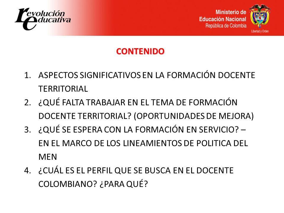 CONTENIDO ASPECTOS SIGNIFICATIVOS EN LA FORMACIÓN DOCENTE TERRITORIAL.