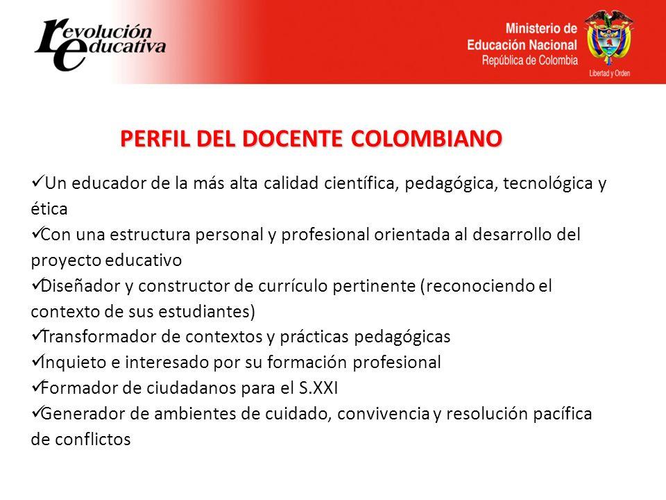 PERFIL DEL DOCENTE COLOMBIANO