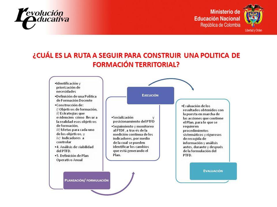 1- FORMULACIÓN / PLANEACIÓN