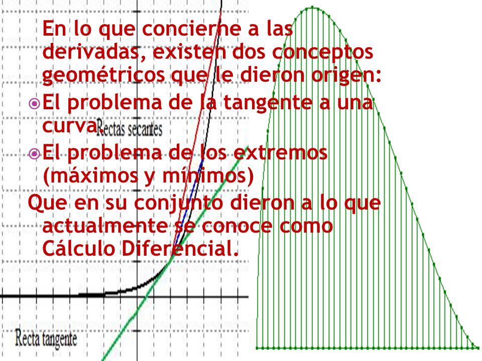 El problema de la tangente a una curva.