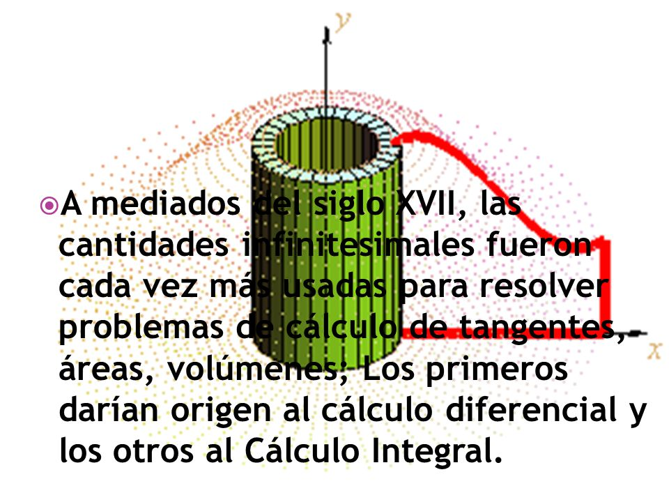 A mediados del siglo XVII, las cantidades infinitesimales fueron cada vez más usadas para resolver problemas de cálculo de tangentes, áreas, volúmenes; Los primeros darían origen al cálculo diferencial y los otros al Cálculo Integral.